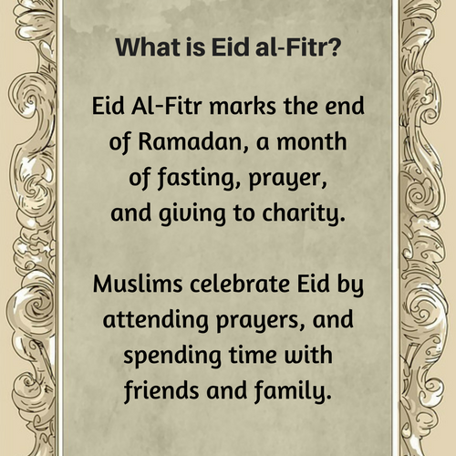 What is Eid Al-Fitr